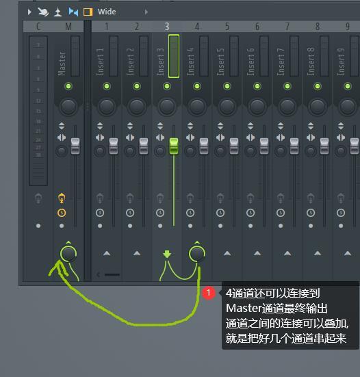 FL Studio Mixer通道直接串联